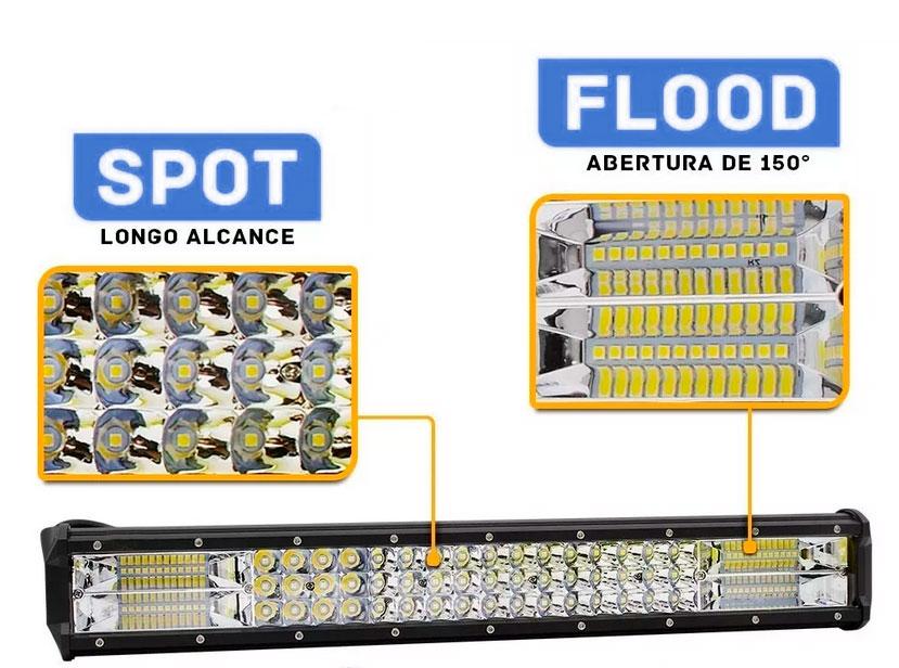 Imagem de BL432W-SMD - Barra LED 144 SMD 432W Off Road 80cm 10-30V